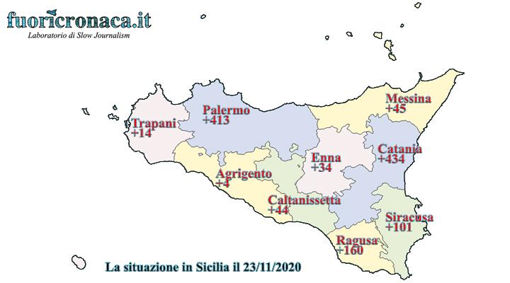 Coronavirus Sicilia 23 novembre