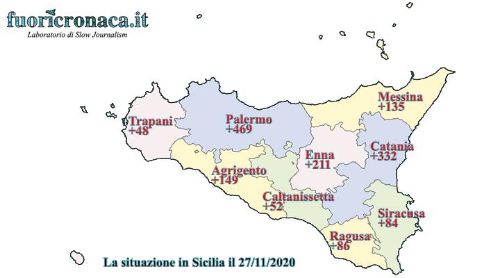 I numeri del Coronavirus provincia per provincia giorno 27 novembre 2020. Dati del Dipartimento di Protezione Civile siciliana
