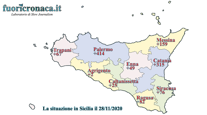 I numeri del Coronavirus provincia per provincia giorno 28 novembre 2020. Dati del Dipartimento di Protezione Civile siciliana