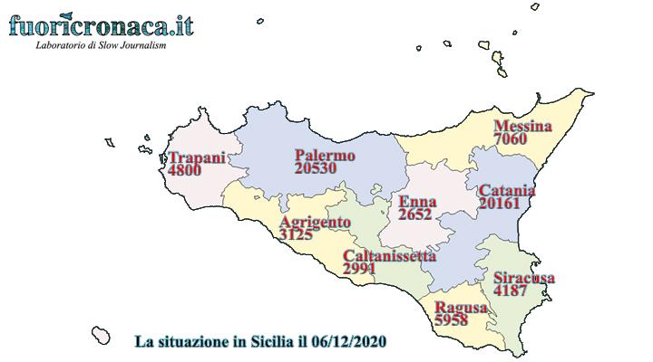 covid sicilia 6 dicembre 2020
